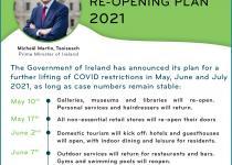 爱尔兰重启计划2021